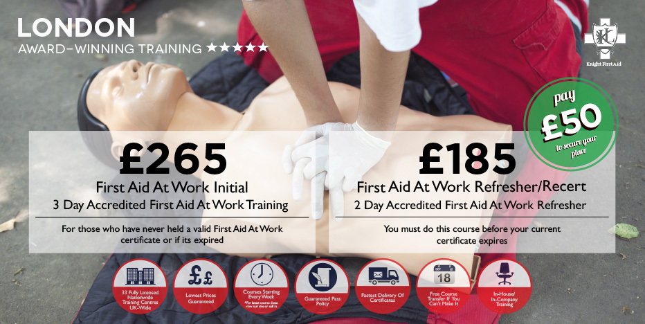 first_aid_london_training